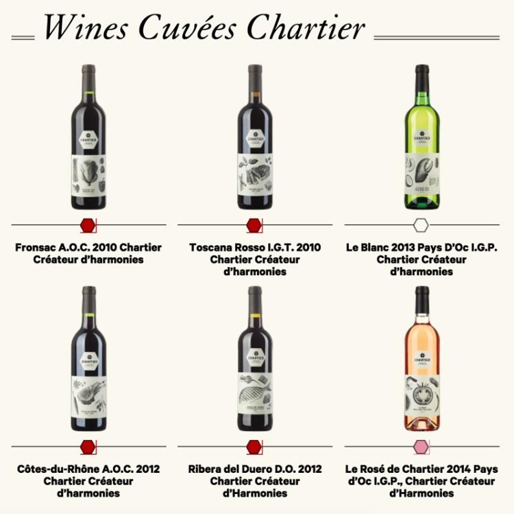 Wines Cuvée Chartier